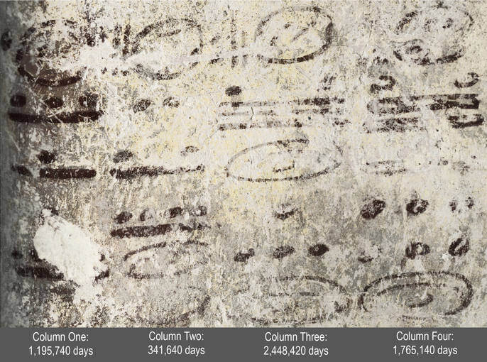 Discover the Mayan writing, a great legacy of the ancient 1