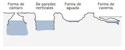 cenotes1