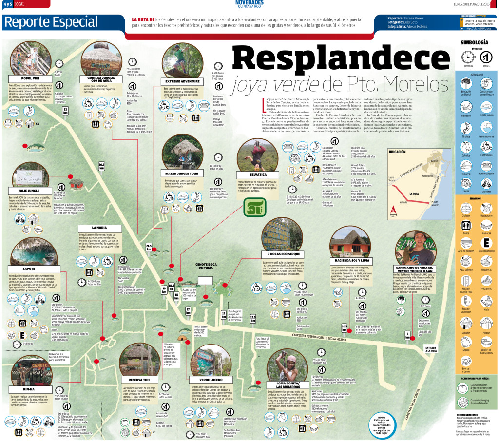 mapa_ruta_de_los_cenotes